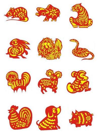 Un zodiaque Dvienadtsat